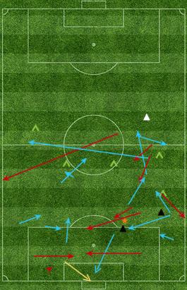 巴卡本场竞赛两脚射门全副射正并获得一粒进球