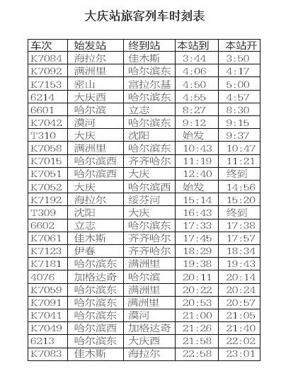 大庆站旅客列车时刻表