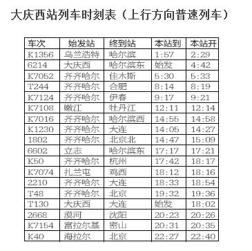 大庆西站列车时刻表(上行方向普速列车)-大庆市哈齐高铁及多趟普图片
