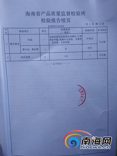 省产品质量监督检验所检验显示海带不合格 (南海网记者姜飞 摄)