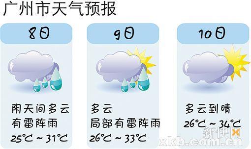 广州天气预报15天