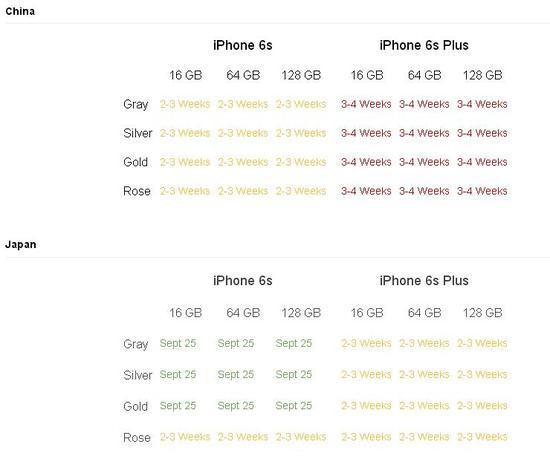 iPhone 6s中国预订比美更火爆:到货等待2至3周