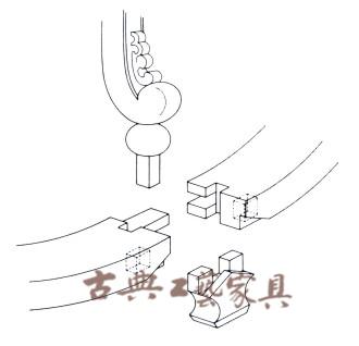 圖10 五片木材在榫槽處聯結
