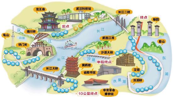 将直接获得2016年武汉国际马拉松参赛资格