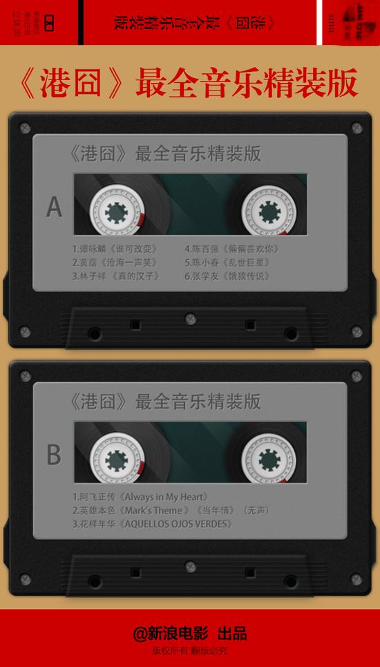 《港囧》最全音乐精装版