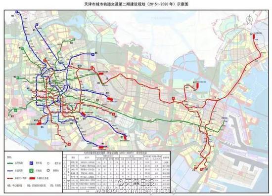 天津城市轨道交通8条线路获批(图)