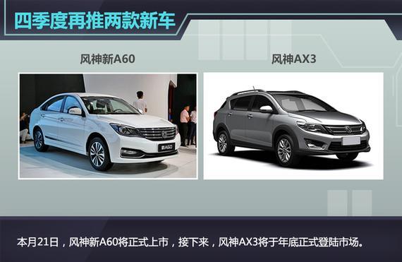 风神新A60 / 风神AX3-东风风神4季度推两款新车 冲击销量12万高清图片