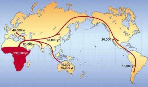 传统上认为的、人类起源于非洲之后的迁徙图。