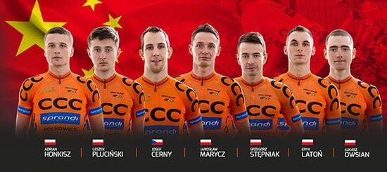 波兰CCC洲际职业队
