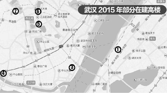 图为:武汉2015年部分在建高楼