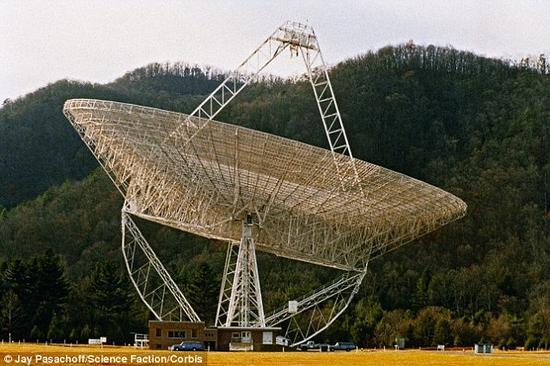 口径达到100米的西弗吉尼亚州绿岸天线将帮助天文学家们进行最为详尽的宇宙星际信号搜寻。目前研究组正希望能够获得该天线的部分时间来开展后续观测