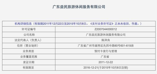 广东益民旅游休闲服务有限公司的《支付业务许可证》已于10月8日被注销