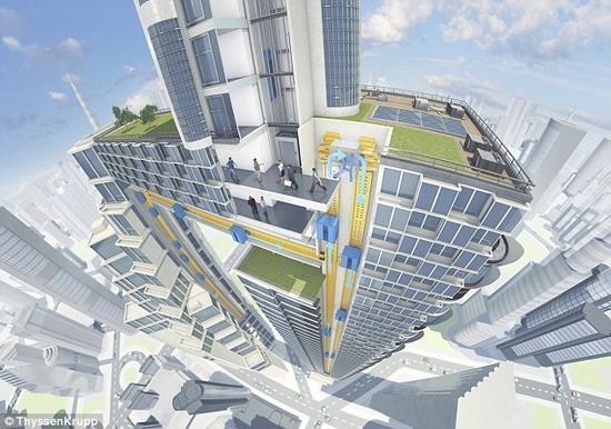 随着建筑设计师竞相设计建造全球最高楼,皮尔森博士指出,这些高楼需要搭载可利用磁耦合和推进系统的新型电梯。目前,蒂森克虏伯公司的德国工程师已经着手研发名为Multi的类似技术。