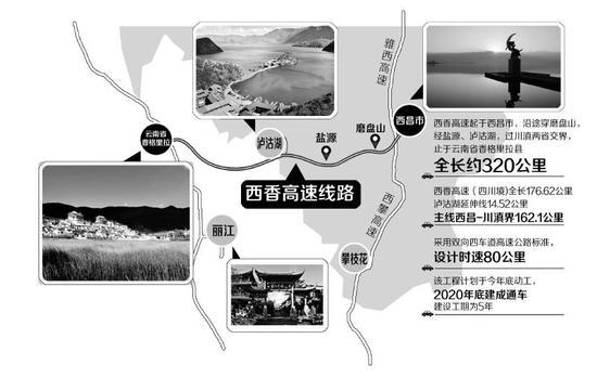 西香高速四川段有望年底开建 成都7小时跑拢泸沽湖