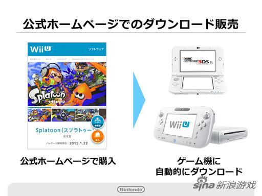 在官网购买游戏,之后主机自动下载