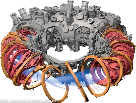 """""""仿星器""""将投入运行:帮助人类实现可控核聚变"""