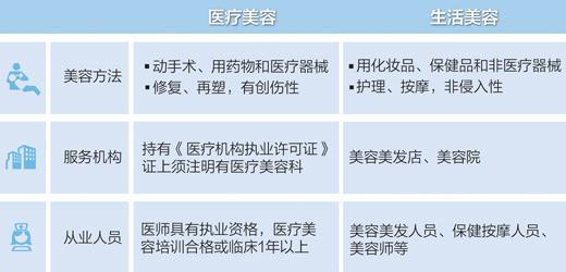 资料来源:甘肃省卫计委 制图:张芳曼