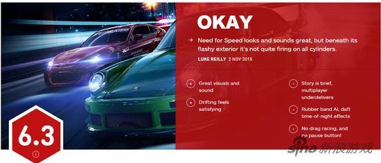 IGN给《极品飞车19》评分6.3(满分10)