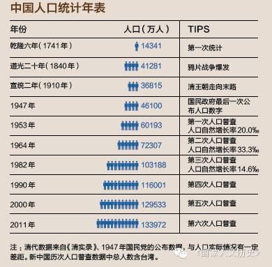 广西人口死亡率_中国人口死亡率