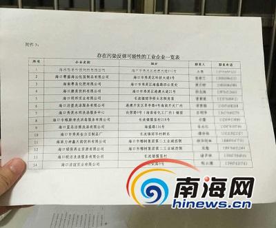环保部门登记的存在污染反弹可能性的分部工业企业名单。南海网记者 姜飞 摄