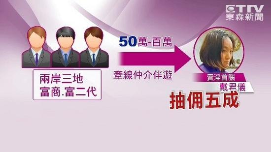 台湾卖淫案38名女星完整特征名单曝光