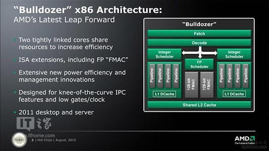AMD遭消費者起訴:涉嫌誤導處理器核心數量