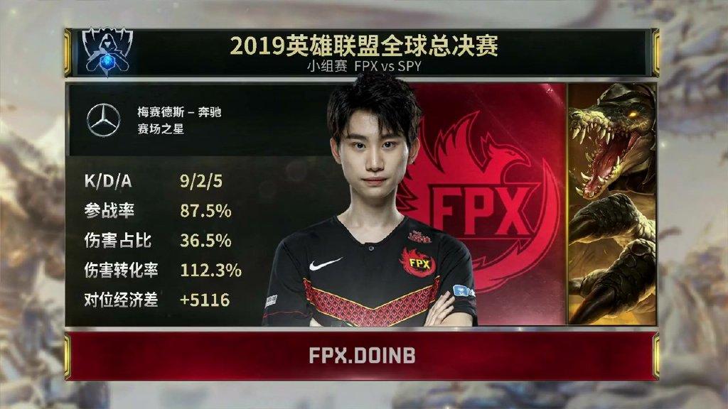 连胜两局展现实力,FPX战队小组第一出线