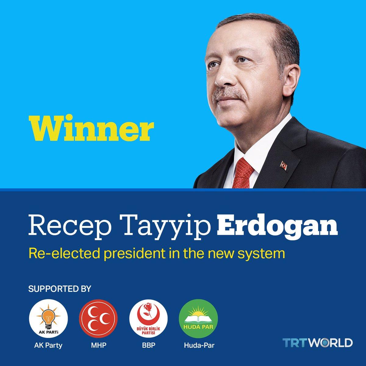 埃尔多安宣布赢得土耳其大选!里拉冲高回落走势跌宕