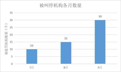 九龙国际网址开户,2019款现代途胜:内饰变悬浮屏 取消1.6T涡轮增压发动机 16万起售