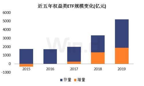 七乐娱乐场手机下载-易观报告显示 三季度支付宝移动支付份额逆势增至53.71%