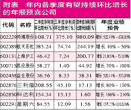 「2018送彩金娱乐」中信信托存在银行艺术品丢失 项目经理离职或解雇