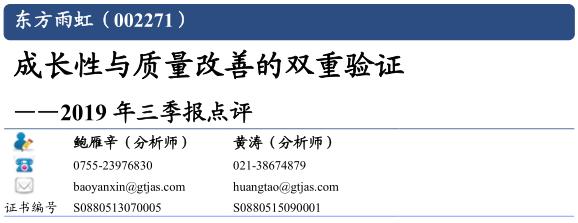 http://www.bjhexi.com/kejizhinan/1476390.html