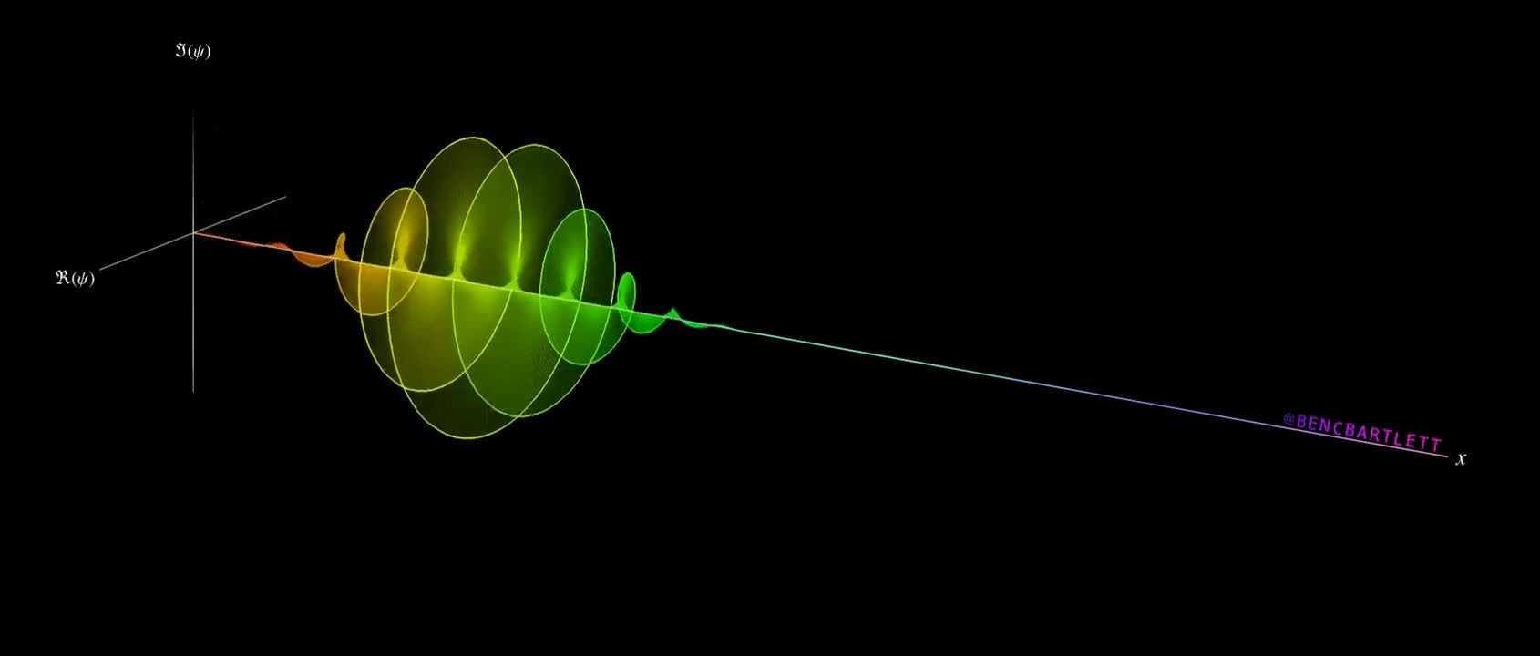 可视化:单光子脉冲通过类似玻璃的色散介质传播 GitHub: