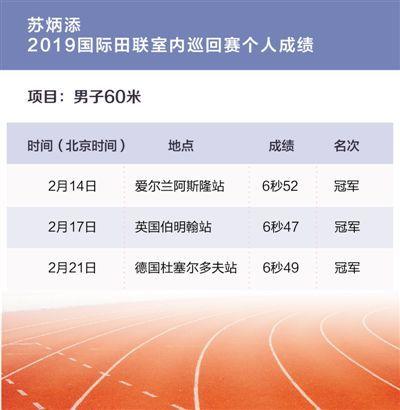 2019,苏炳添3站3冠(体育大看台)