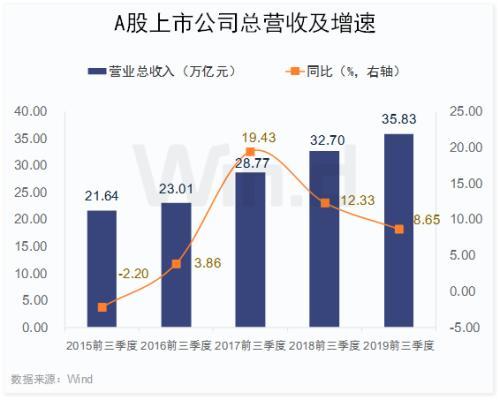 """白凤凰娱乐 前9月我国对外投资增长3.8% 对""""一带一路""""沿线国家新增投资逾百亿美元"""