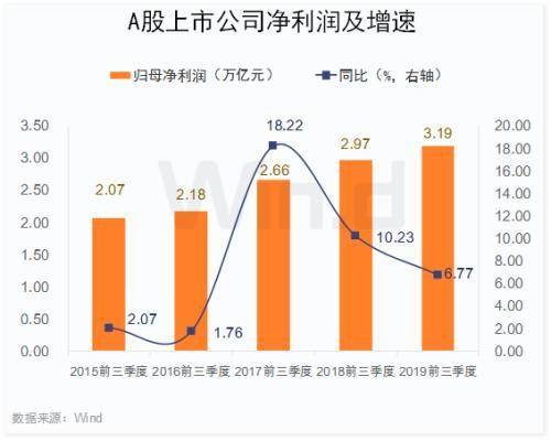 tt游戏开放平台|不良贷款暴增82.96% 浙江民泰银行信贷风险隐现?