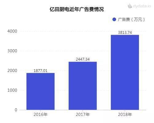 澳门赌城国际网站-全广州最贵的18样东西,买过3个以上就算你是土豪!