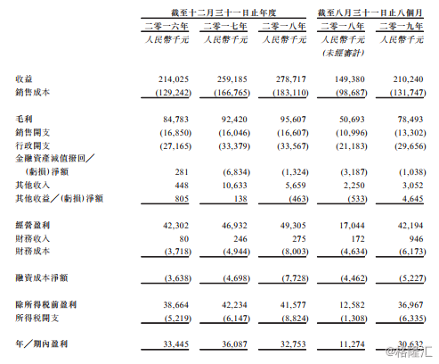 排三必赢网杀号|进出口额占全市工业总产值四分之一!佛山成为国际贸易强市