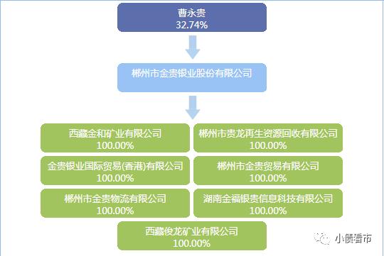 """万事博公司地址_瓜子二手车车均投入3000元推""""质量革命"""",集团11月已实现盈利"""