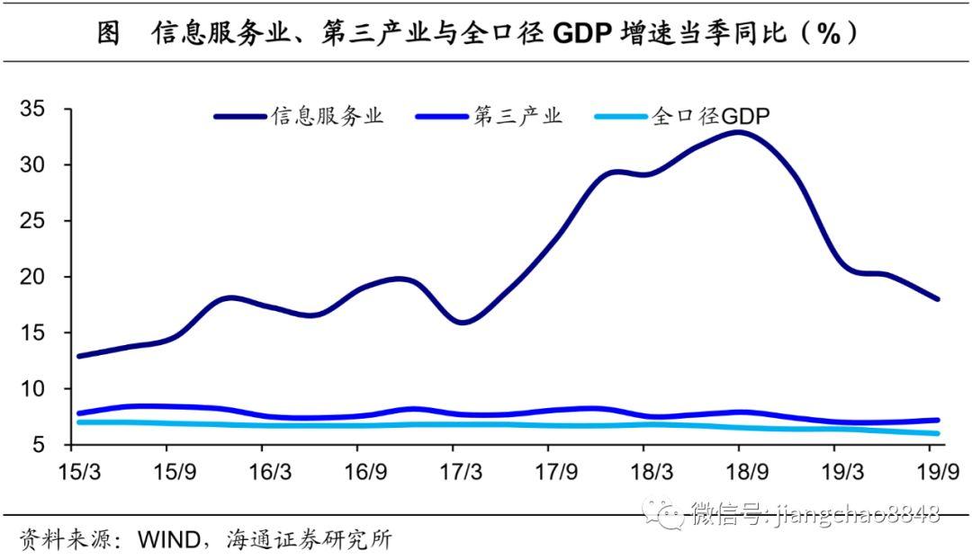 磐石gdp_美国四季度GDP增速放缓至0.7 ,但2015年全年仍升2.4
