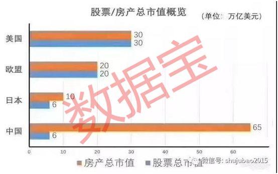 http://www.house31.com/tudiguanzhu/52108.html