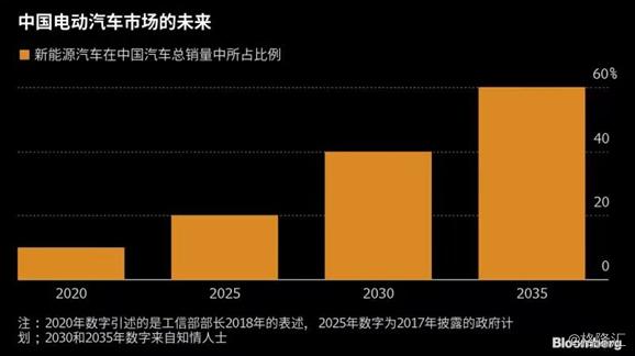 足球比分直播球探网_陆铭:中国一线城市不是太大而是太小 都市圈时代到来