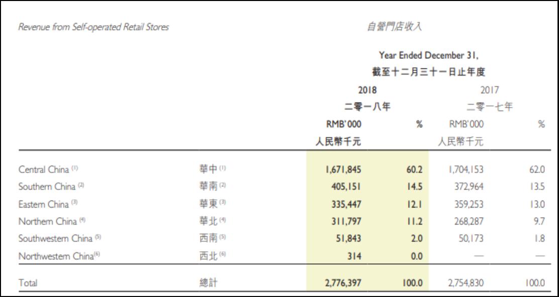 aa娱乐开户|上半年江西超八成新注册企业实现网上办理