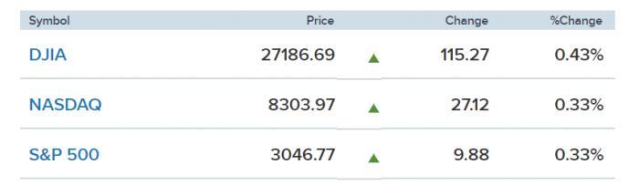 美股一线丨美联储降息25基点,三季度GDP增速1.9%超预期,标普500创历史新高