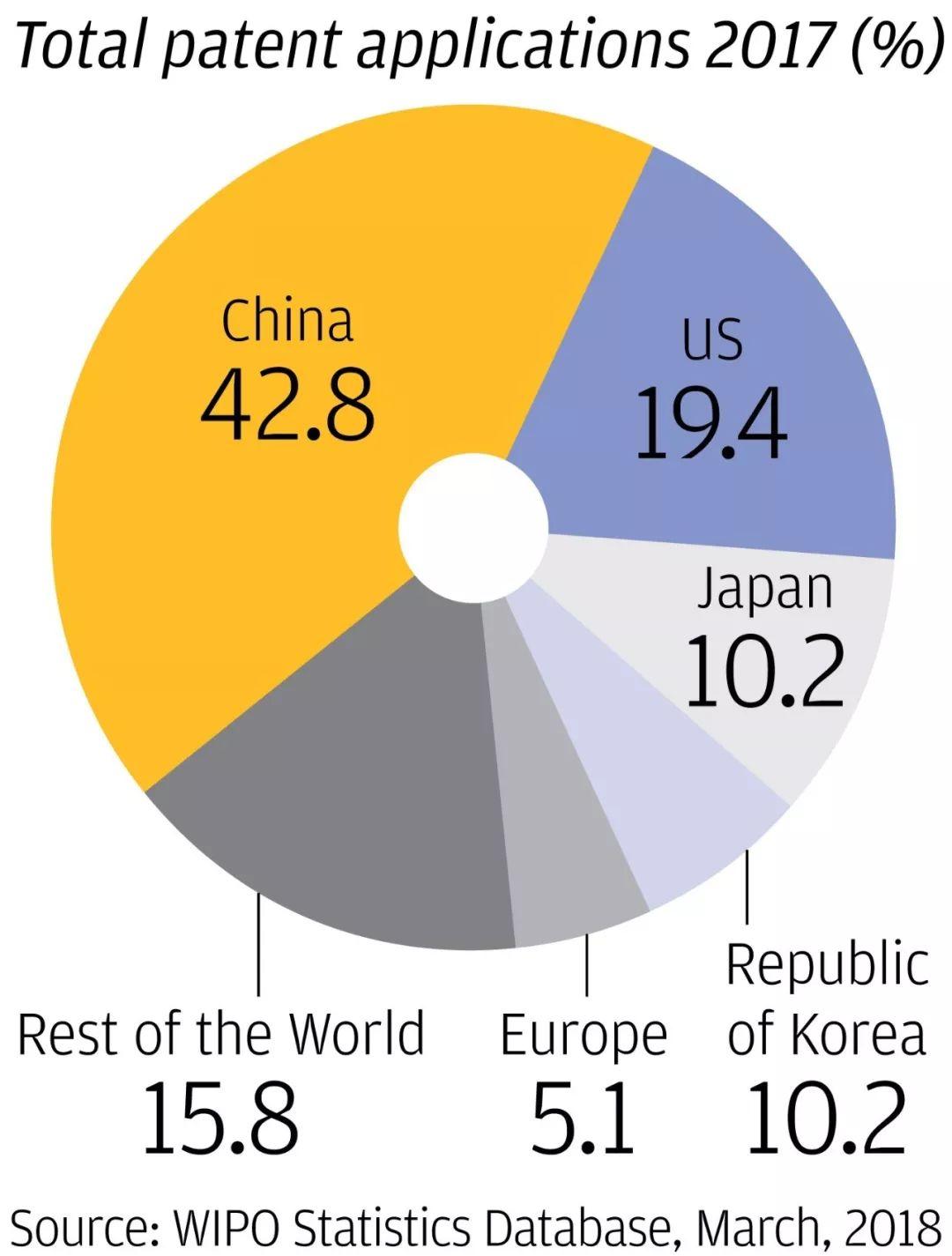俄媒称21世纪最宝贵资源正从美流向中国 美国人急了济南公积金余额查询