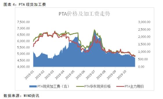 博彩套利如何不被风控,山东银保监局局长王俊寿:小微金融生态体系的重构