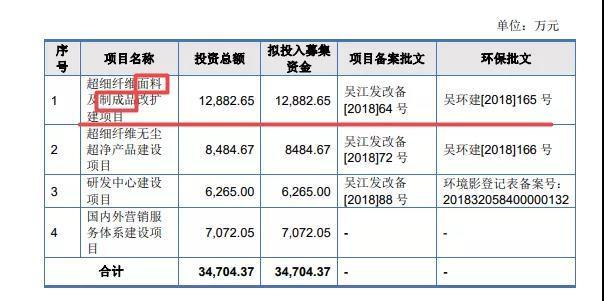 """小平台网投 县政协主席充当""""涉黑""""保护伞 获刑14年"""
