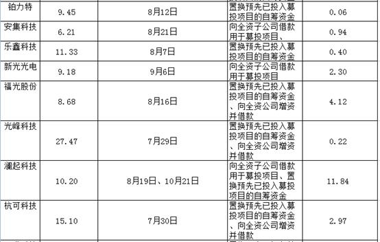 """皇家88登录·从31条到26条 惠台政策""""进一步"""""""