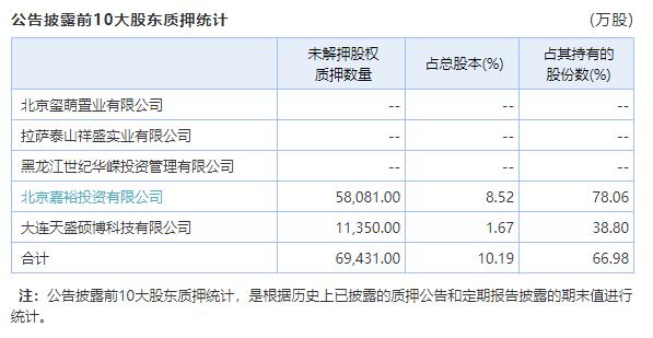 皇冠开户中心_员工举报领导子女吃空饷数十万:无考勤 档案消失