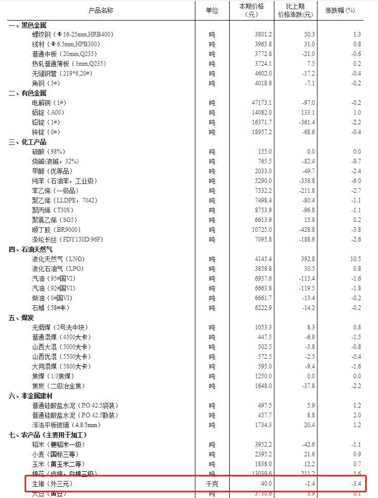 140期葡京彩色图库 陆良县召开矿产资源管理委员会2019年第二次全体会议